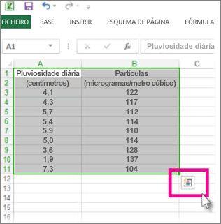 Dados selecionados com o botão da Lente de Análise Rápida visível