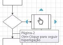 A forma Subprocesso representa um subprocesso criado num diagrama noutra página.