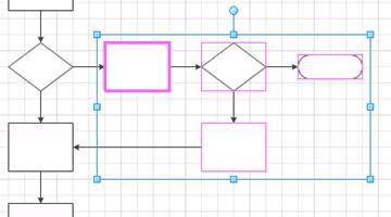Seleccionar as formas num subprocesso