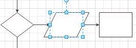 Largue uma forma numa conexão para dividir automaticamente a conexão para incluir a forma