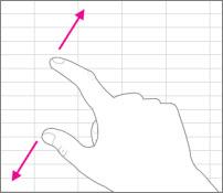 Depărtarea degetelor