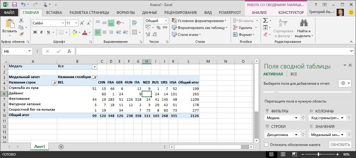 Как сделать сводную таблицу из нескольких в excel - Hotelkatyusha.ru