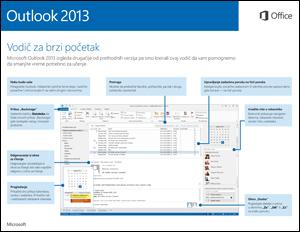 Vodič za brzi početak za Outlook 2013