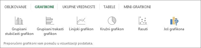 "Kartica ""Grafikoni"""