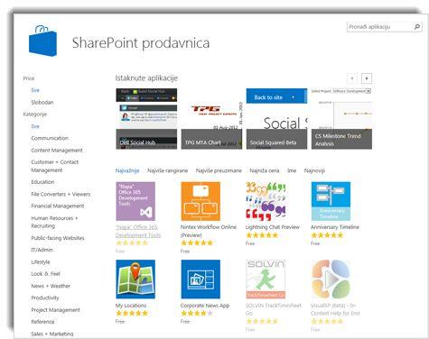 Snimak ekrana SharePoint prodavnice