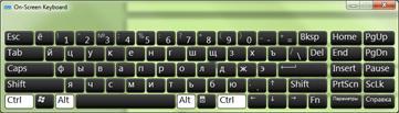 Skärmtangentbordet med tecken på ryska