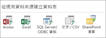 資料來源選擇:Access;Excel;SQL Server/ODBC 資料;文字/CSV;SharePoint 清單。