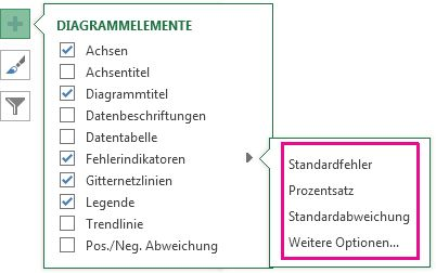 hinzuf gen von fehlerindikatoren in einem diagramm office support. Black Bedroom Furniture Sets. Home Design Ideas