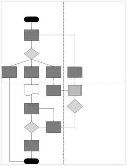 Hi, ich hab das gleiche tongren.pw ist mein zu verschiebender Bereich horizontal angelegt, also in einer Zeile. Wenn ich als Bezug nun den Anfangspunkt .