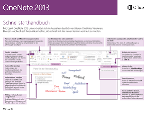 onenote 2013 schnellstarthandbuch onenote. Black Bedroom Furniture Sets. Home Design Ideas