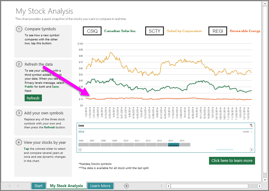 learn how to use the stock analysis template with excel