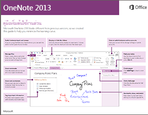 how to change layout of onenote
